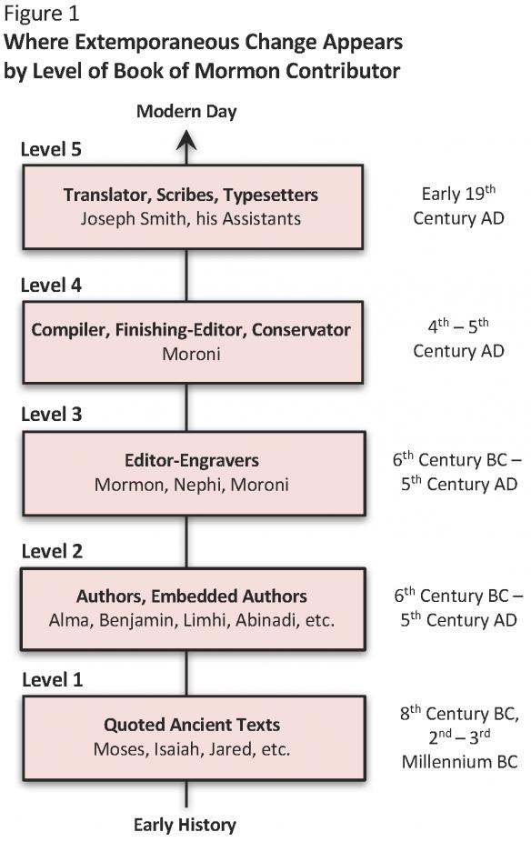 figure-1-copy