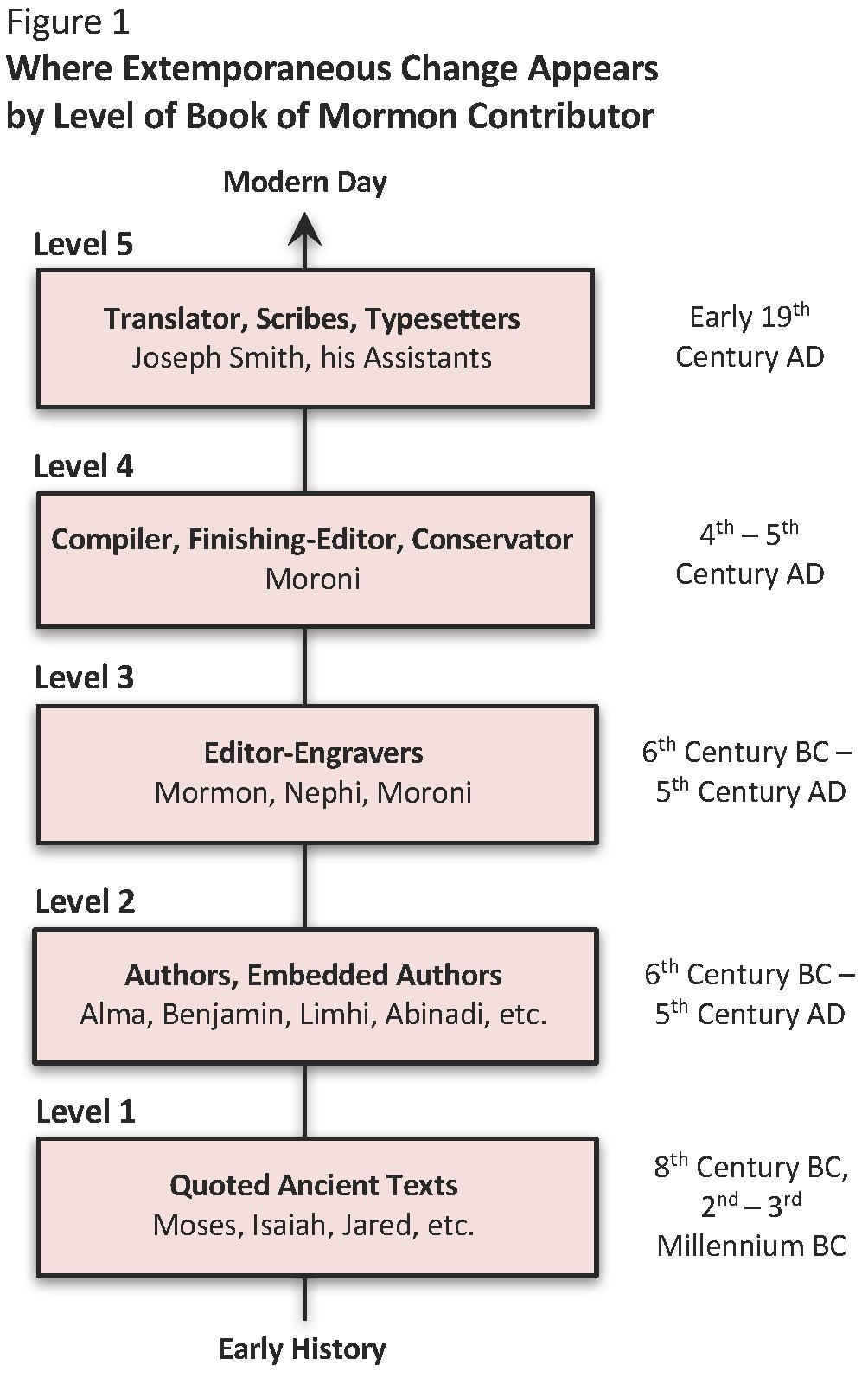 Figure 1 Copy