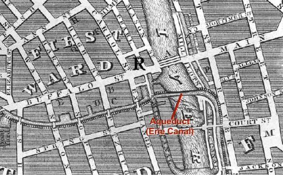 Figure 3. Detail of an 1827 map by Elisha Johnson as marked by Grunder. The R is the location of the Reynolds Arcade; I added the label for the aqueduct.16